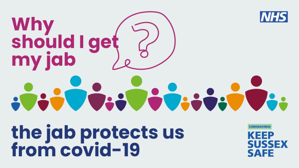 The jab protects us from Covid-19